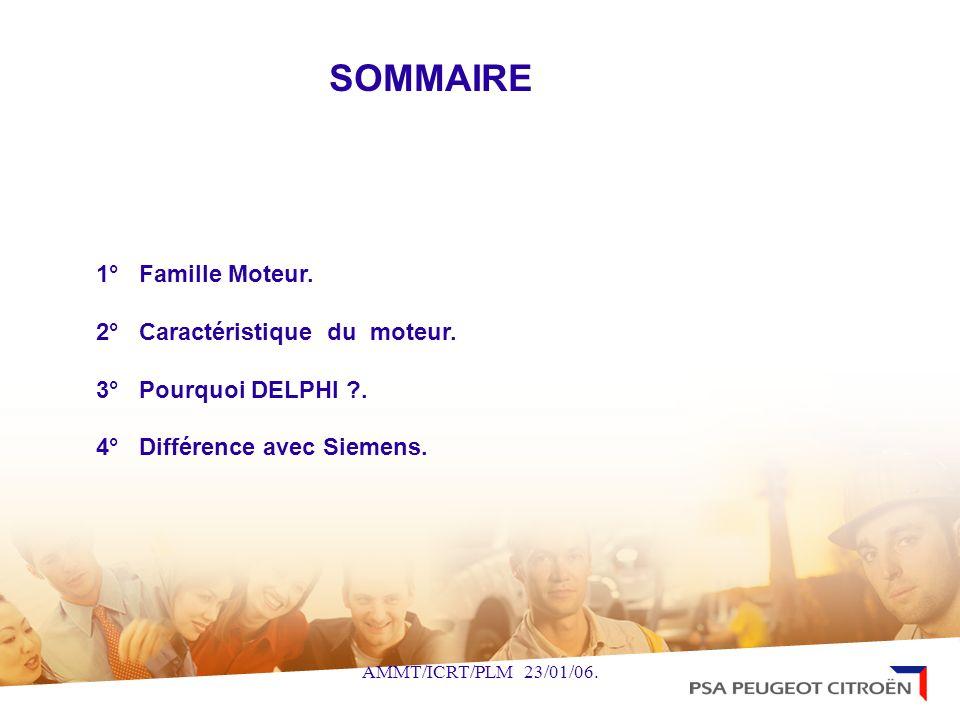 AMMT/ICRT/PLM 23/01/06. 1° Famille Moteur. 2° Caractéristique du moteur. 3° Pourquoi DELPHI ?. 4° Différence avec Siemens. SOMMAIRE