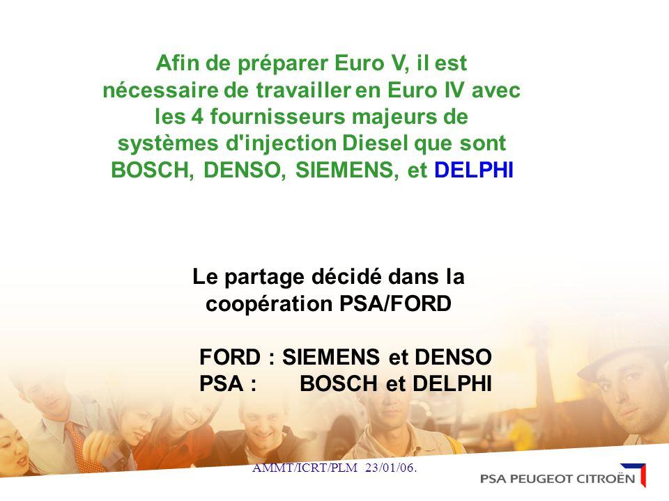 Afin de préparer Euro V, il est nécessaire de travailler en Euro IV avec les 4 fournisseurs majeurs de systèmes d'injection Diesel que sont BOSCH, DEN