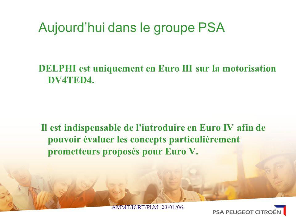 AMMT/ICRT/PLM 23/01/06. DELPHI est uniquement en Euro III sur la motorisation DV4TED4. Il est indispensable de l'introduire en Euro IV afin de pouvoir