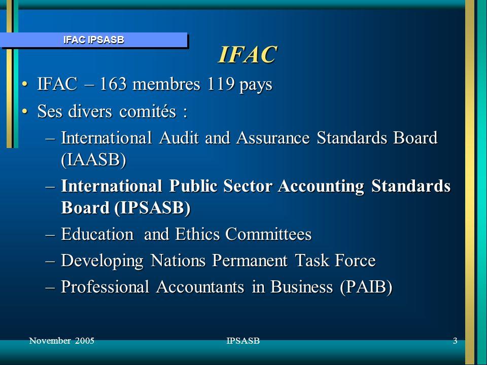 IFAC IPSASB November 20054IPSASB International Public Sector Accounting Standards Board (IPSASB) Public Sector Committee (PSC) établi en 1986, reconstitué comme IPSASB en Nov 2004Public Sector Committee (PSC) établi en 1986, reconstitué comme IPSASB en Nov 2004 IPSASB son mandat: produire des normes IPSASIPSASB son mandat: produire des normes IPSAS IPSASB ses membresIPSASB ses membres En 2005, 15 members En 2005, 15 members En 2006, (+3) membres publics En 2006, (+3) membres publics
