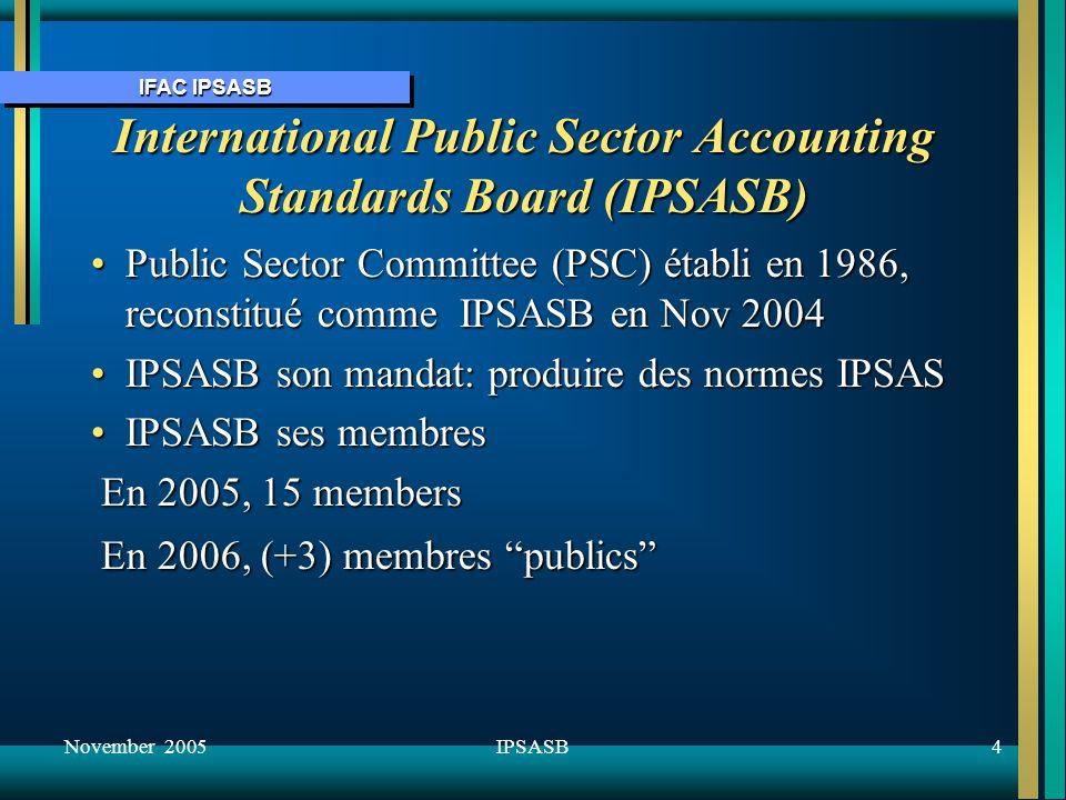 IFAC IPSASB November 20055IPSASB IPSASB IPSASB Les Membres en 2005 France (Présidence), UK, Australie, Argentine, Canada, Allemagne, Inde, Israel, Japon, Malaysie, Mexique, Nelle Zelande, Norvège, Afrique du Sud, USA IPSASB Les Observateurs BAD, UE, IASB, FMI, INTOSAI, OCDE, Banque Mondiale, Nations Unies, UNDP