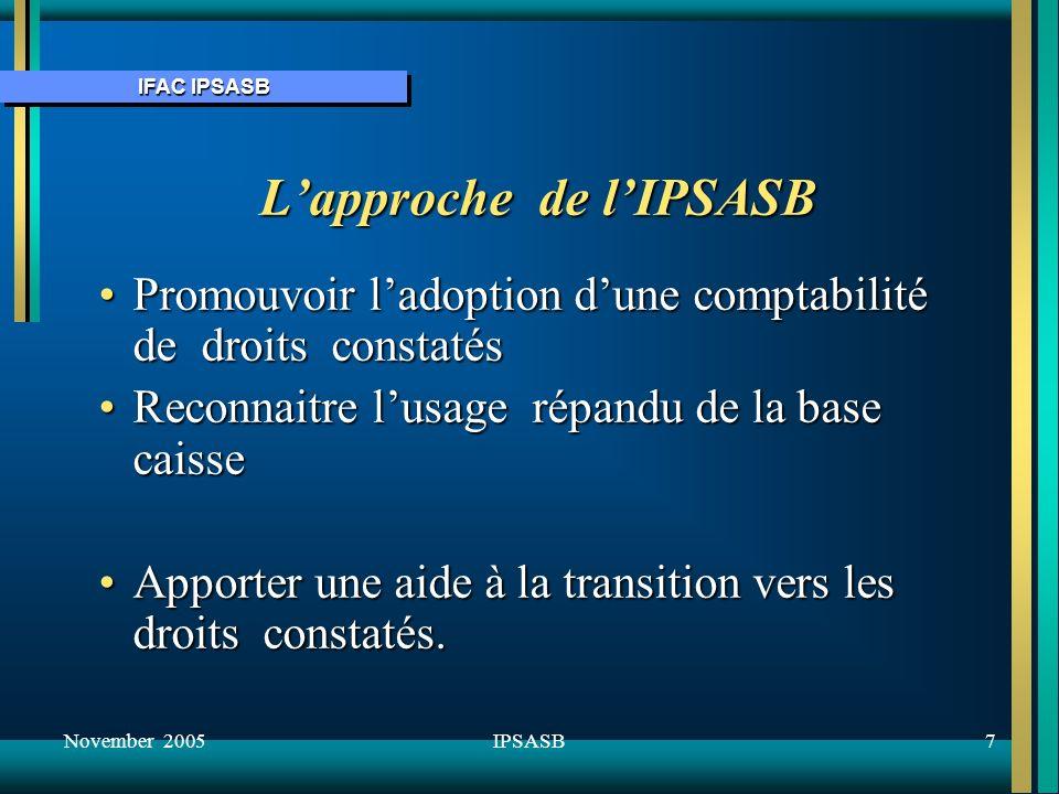 IFAC IPSASB November 20058IPSASB Le programme de travail de lIPSASB 3 priorités:3 priorités: –1 – Les sujets spécifiques au secteur public –2 – Continuer la convergence avec les IFRS quand nécessaire –3 – Assurer la convergence avec les bases statistiques quand cela est possible et notmment avec la comptabilité nationale.
