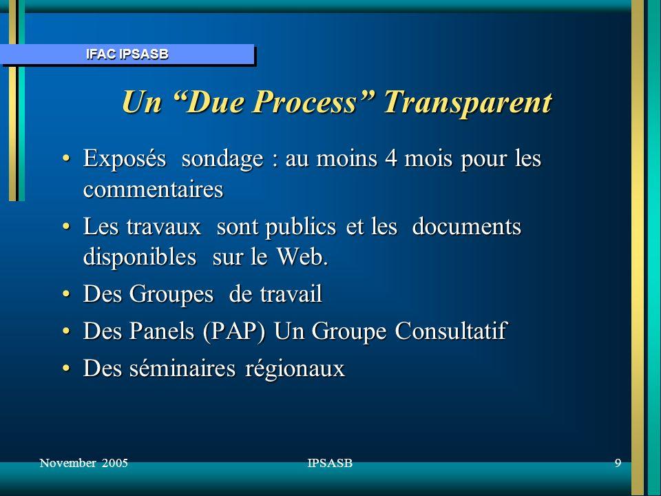 IFAC IPSASB November 20059IPSASB Un Due Process Transparent Exposés sondage : au moins 4 mois pour les commentairesExposés sondage : au moins 4 mois pour les commentaires Les travaux sont publics et les documents disponibles sur le Web.Les travaux sont publics et les documents disponibles sur le Web.