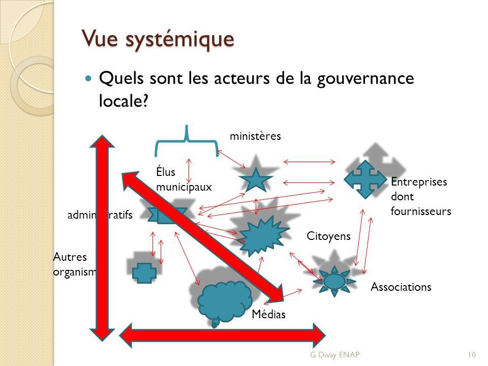 Vue systémique Quels sont les acteurs de la gouvernance locale? G Divay ENAP10 ministères Élus municipaux administratifs Autres organismes Médias Entr