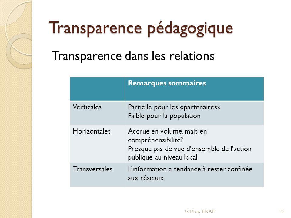 Transparence pédagogique Transparence dans les relations G Divay ENAP13 Remarques sommaires VerticalesPartielle pour les «partenaires» Faible pour la population HorizontalesAccrue en volume, mais en compréhensibilité.