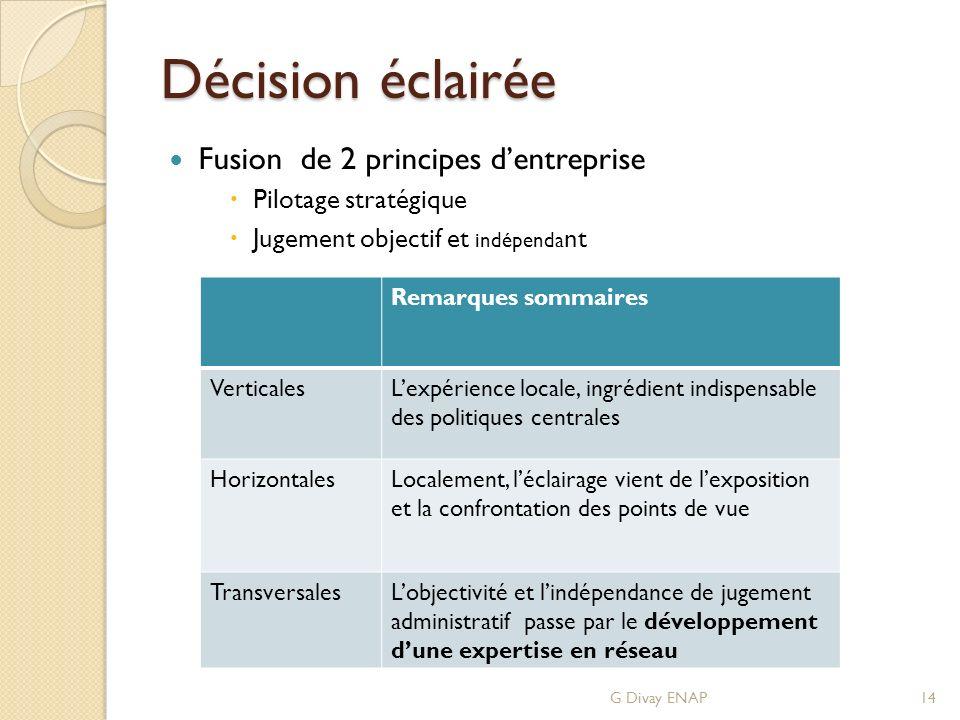 Décision éclairée Fusion de 2 principes dentreprise Pilotage stratégique Jugement objectif et indépenda nt G Divay ENAP14 Remarques sommaires Vertical