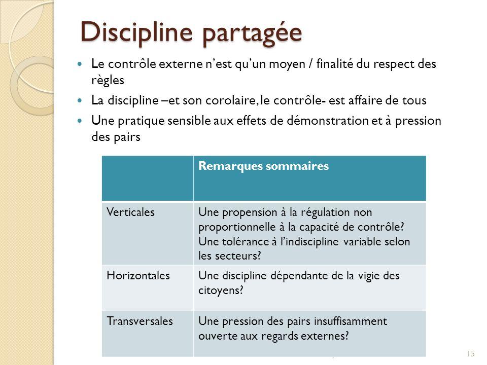 Discipline partagée Le contrôle externe nest quun moyen / finalité du respect des règles La discipline –et son corolaire, le contrôle- est affaire de