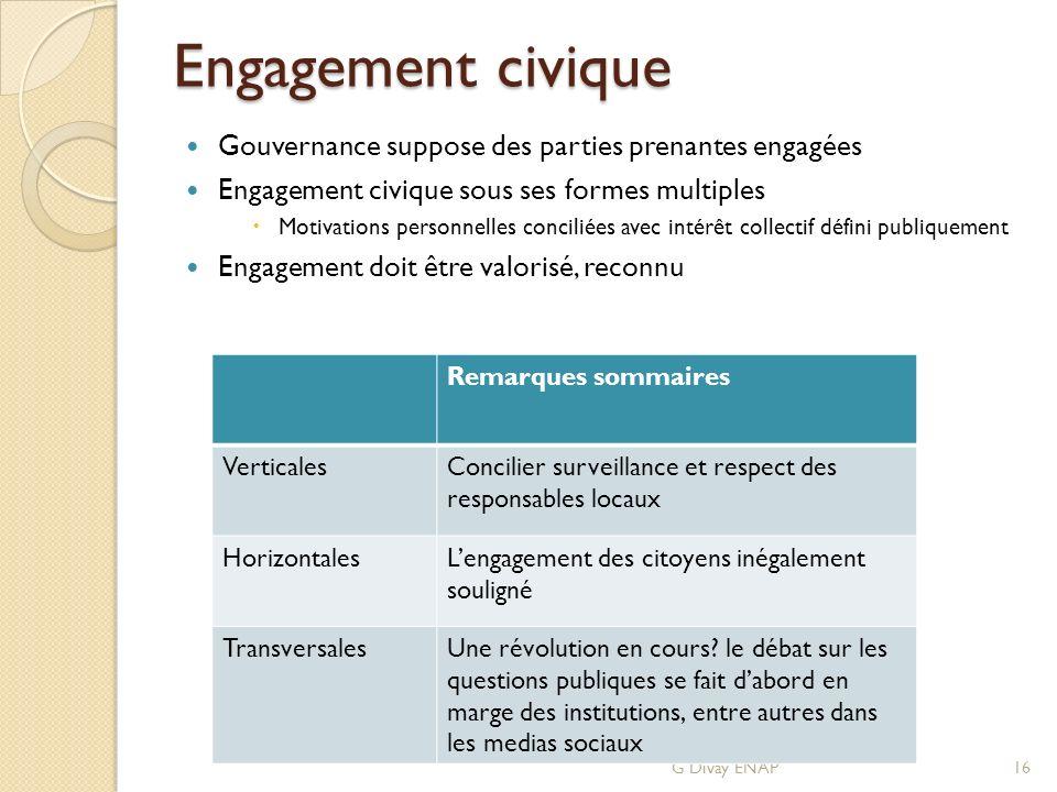 Engagement civique Gouvernance suppose des parties prenantes engagées Engagement civique sous ses formes multiples Motivations personnelles conciliées