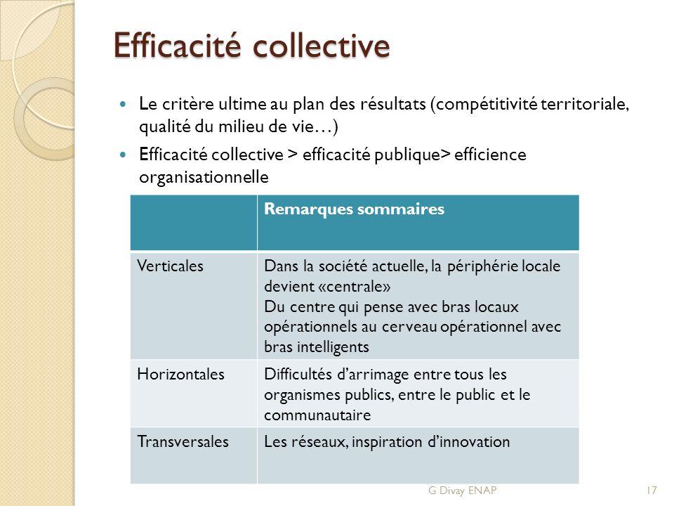 Efficacité collective Le critère ultime au plan des résultats (compétitivité territoriale, qualité du milieu de vie…) Efficacité collective > efficaci