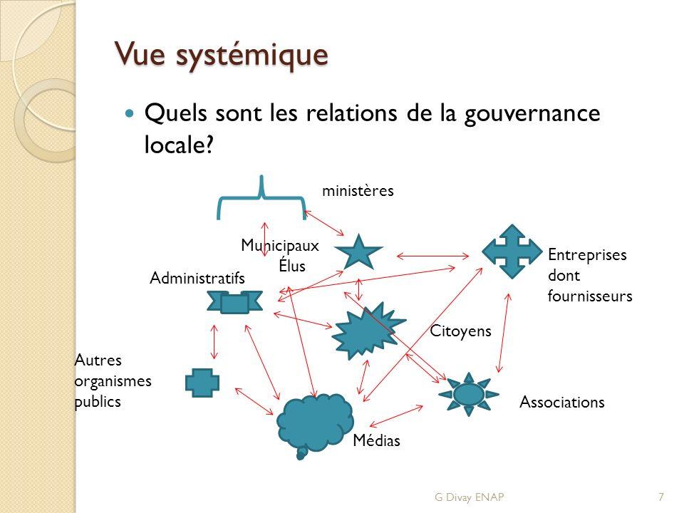 Vue systémique Quels sont les relations de la gouvernance locale? G Divay ENAP7 ministères Municipaux Élus Administratifs Autres organismes publics Mé