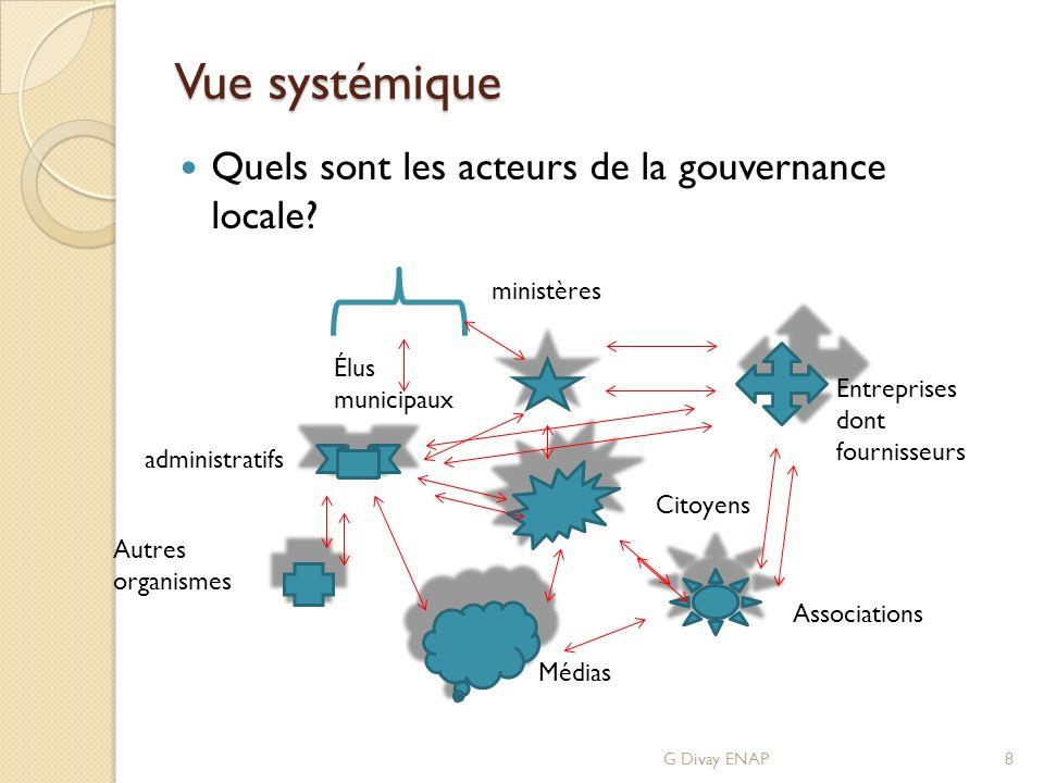 Vue systémique Quels sont les acteurs de la gouvernance locale? G Divay ENAP8 ministères Élus municipaux administratifs Autres organismes Médias Entre