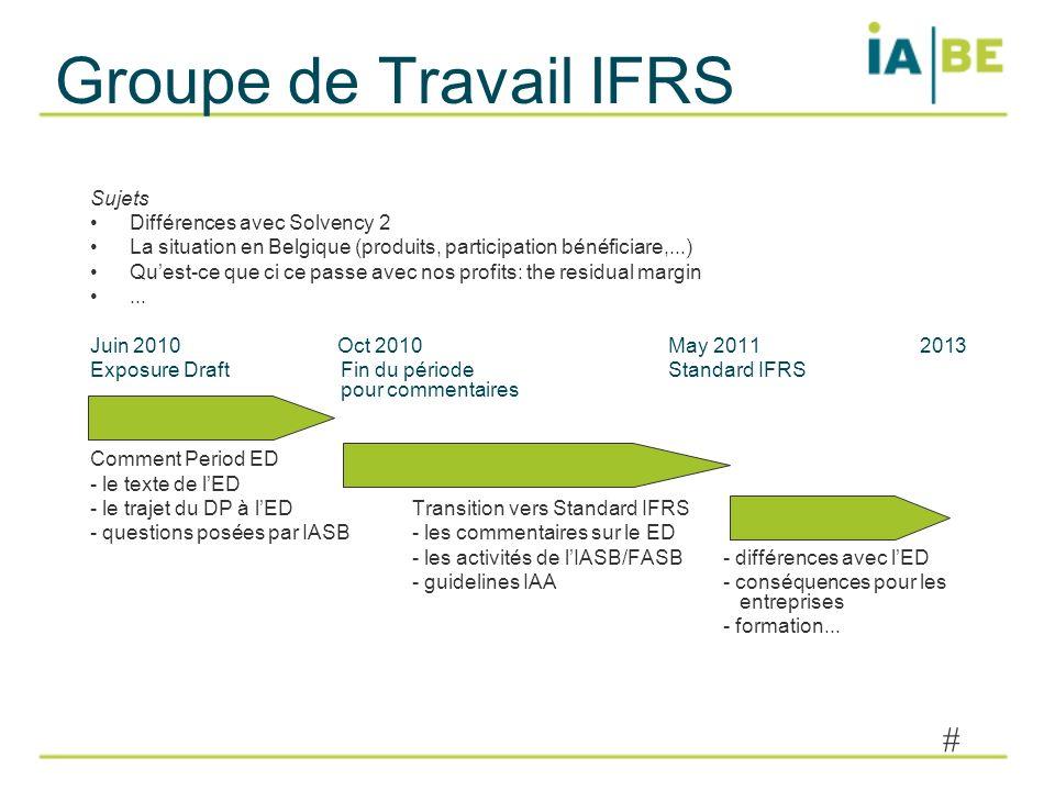 # Groupe de Travail IFRS Sujets Différences avec Solvency 2 La situation en Belgique (produits, participation bénéficiare,...) Quest-ce que ci ce passe avec nos profits: the residual margin...
