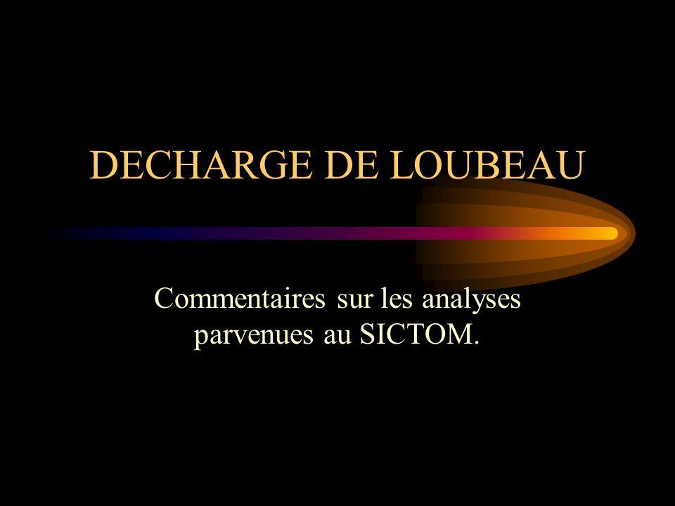 DECHARGE DE LOUBEAU Commentaires sur les analyses parvenues au SICTOM.