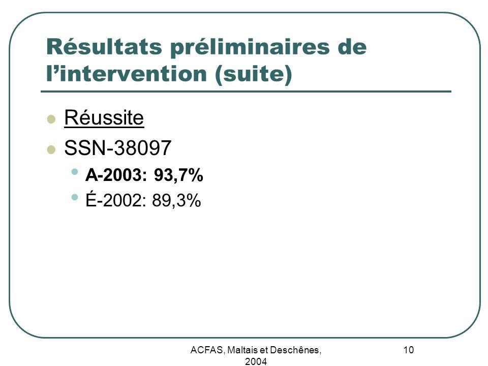 ACFAS, Maltais et Deschênes, 2004 10 Résultats préliminaires de lintervention (suite) Réussite SSN-38097 A-2003: 93,7% É-2002: 89,3%