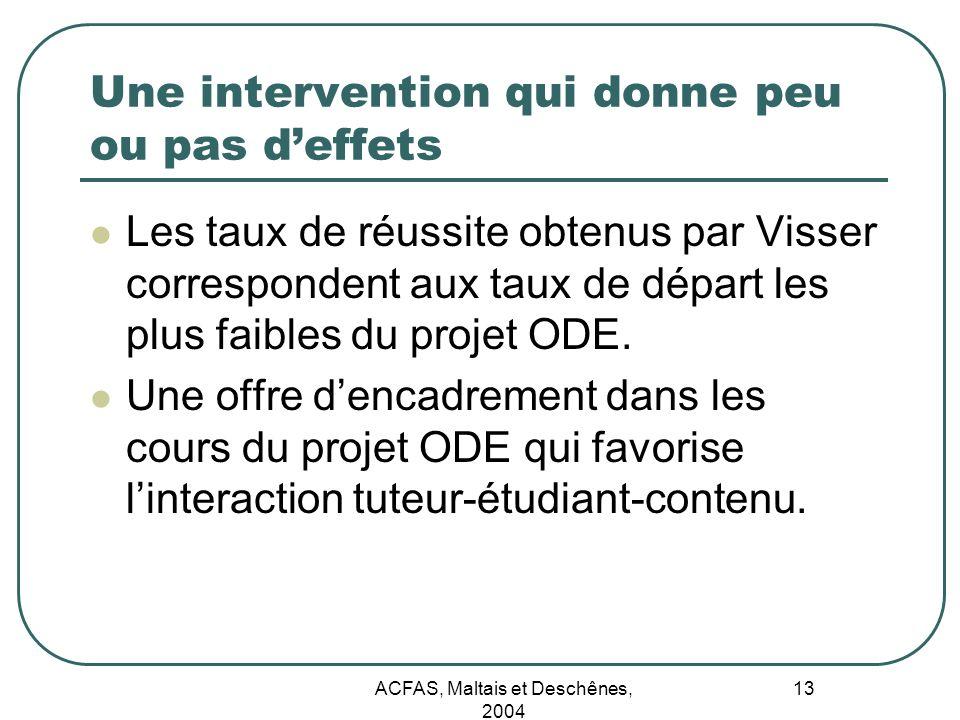 ACFAS, Maltais et Deschênes, 2004 13 Une intervention qui donne peu ou pas deffets Les taux de réussite obtenus par Visser correspondent aux taux de d