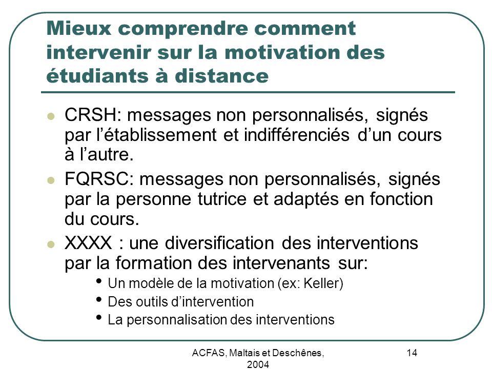 ACFAS, Maltais et Deschênes, 2004 14 Mieux comprendre comment intervenir sur la motivation des étudiants à distance CRSH: messages non personnalisés,