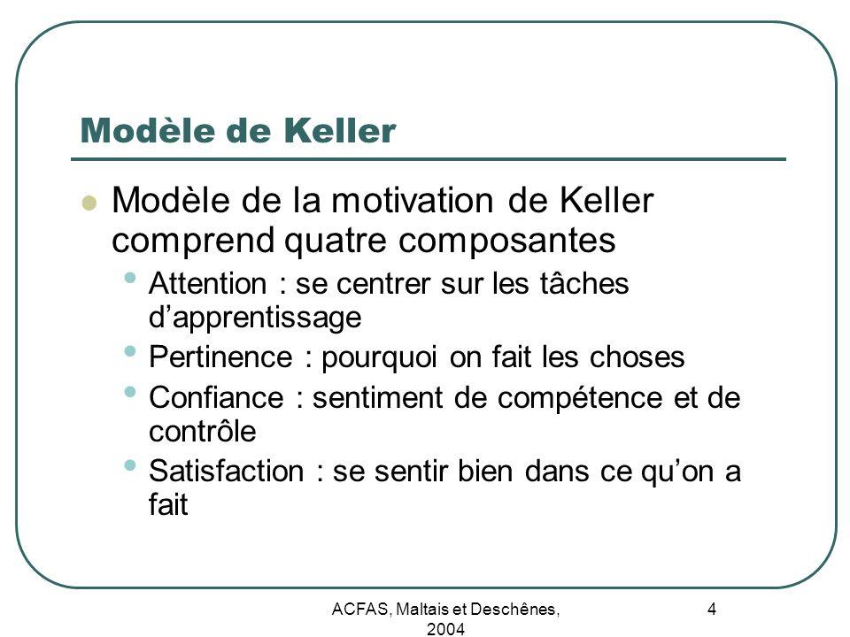 ACFAS, Maltais et Deschênes, 2004 4 Modèle de Keller Modèle de la motivation de Keller comprend quatre composantes Attention : se centrer sur les tâch
