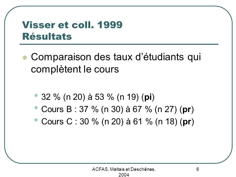 ACFAS, Maltais et Deschênes, 2004 6 Visser et coll. 1999 Résultats Comparaison des taux détudiants qui complètent le cours 32 % (n 20) à 53 % (n 19) (