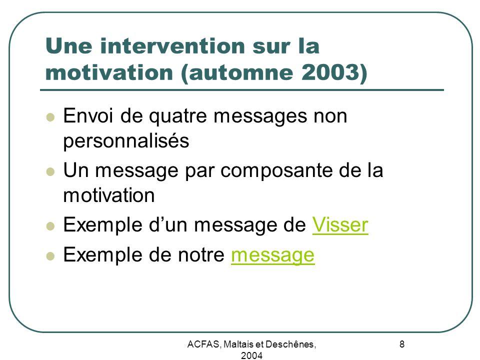ACFAS, Maltais et Deschênes, 2004 9 Résultats préliminaires de lintervention (suite) Réussite INF-1200 A-2003: 60,9% É-2003: 32,4% H-2003: 62,9% A-2002: 63,5% É-2002: 68,3%