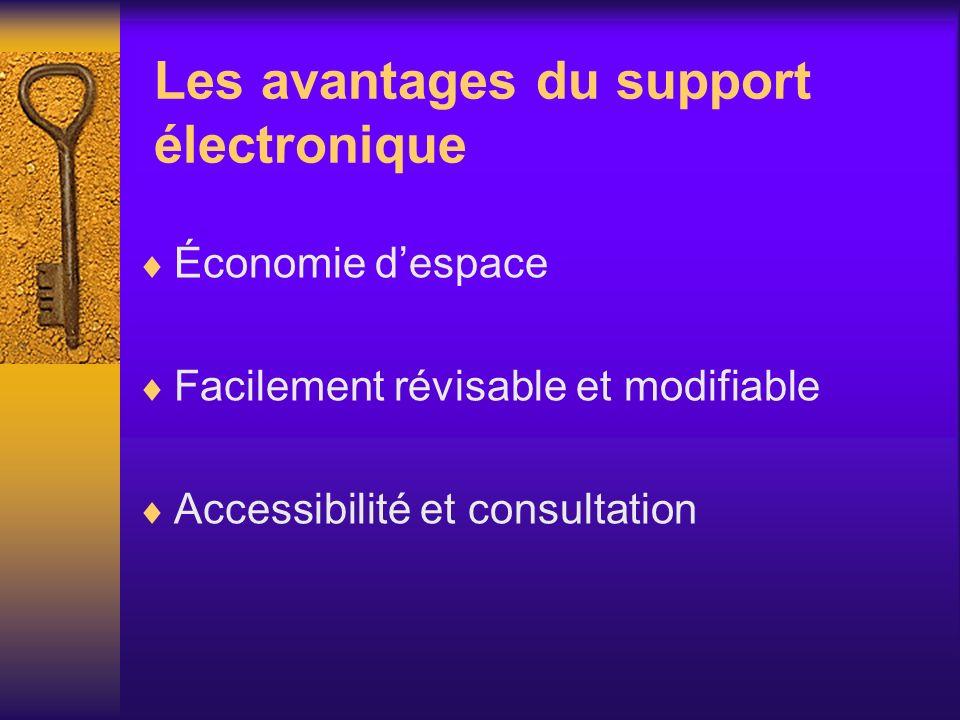 Les avantages du support électronique Économie despace Facilement révisable et modifiable Accessibilité et consultation