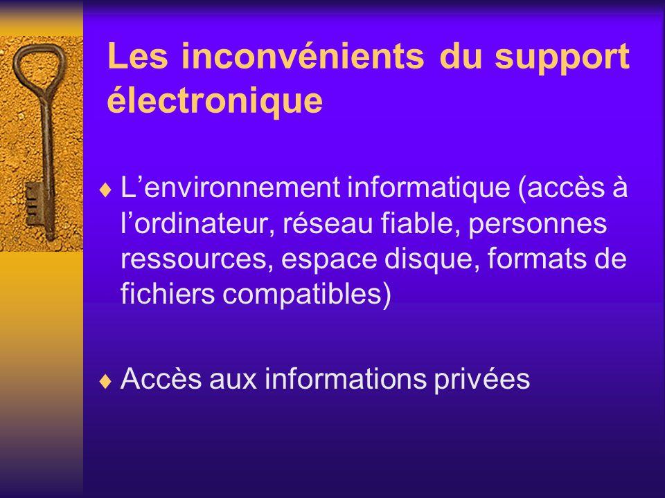 Les inconvénients du support électronique Lenvironnement informatique (accès à lordinateur, réseau fiable, personnes ressources, espace disque, format