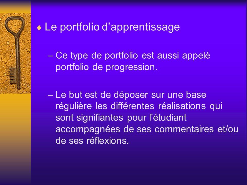 Le portfolio dapprentissage –Ce type de portfolio est aussi appelé portfolio de progression. –Le but est de déposer sur une base régulière les différe
