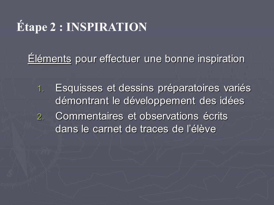 Éléments pour effectuer une bonne inspiration 1. Esquisses et dessins préparatoires variés démontrant le développement des idées 2. Commentaires et ob