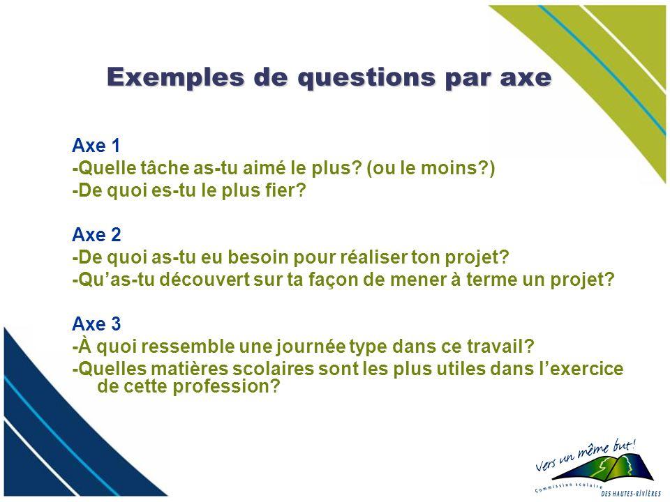Exemples de questions par axe Axe 1 -Quelle tâche as-tu aimé le plus? (ou le moins?) -De quoi es-tu le plus fier? Axe 2 -De quoi as-tu eu besoin pour