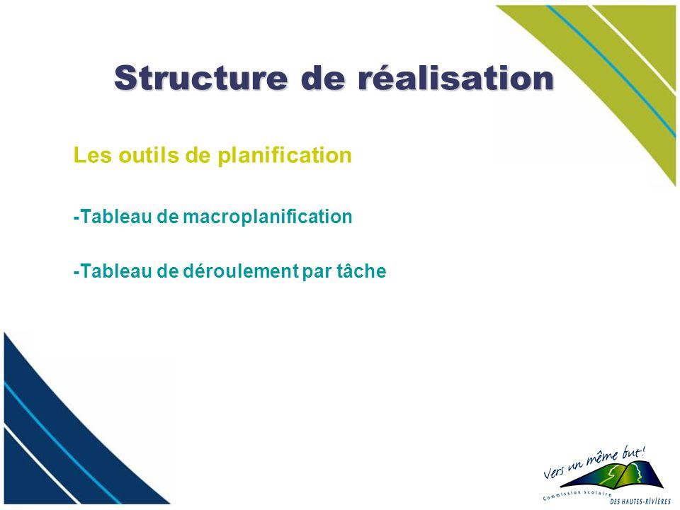 Structure de réalisation Les outils de planification -Tableau de macroplanification -Tableau de déroulement par tâche