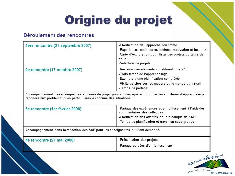 Origine du projet Déroulement des rencontres 1ère rencontre (21 septembre 2007) -Clarification de lapproche orientante -Expériences antérieures, intér