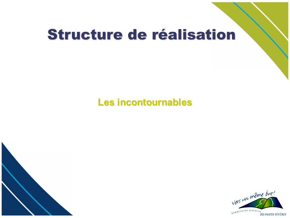Les incontournables Structure de réalisation