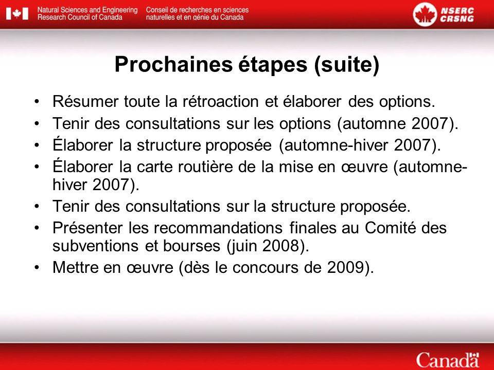 Prochaines étapes (suite) Résumer toute la rétroaction et élaborer des options. Tenir des consultations sur les options (automne 2007). Élaborer la st