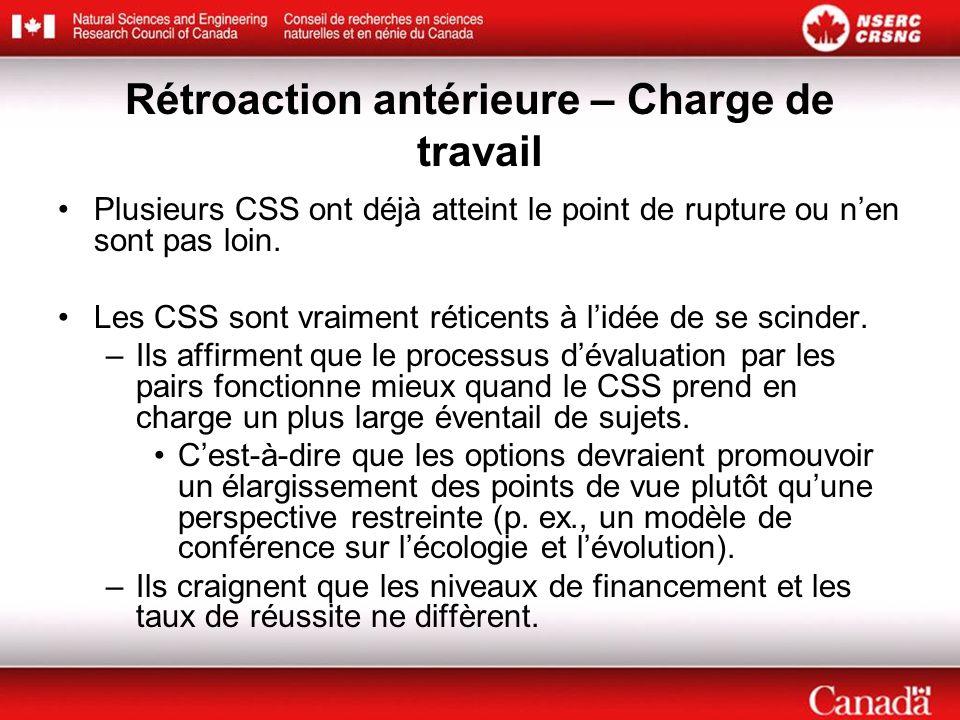 Rétroaction antérieure – Charge de travail Plusieurs CSS ont déjà atteint le point de rupture ou nen sont pas loin.
