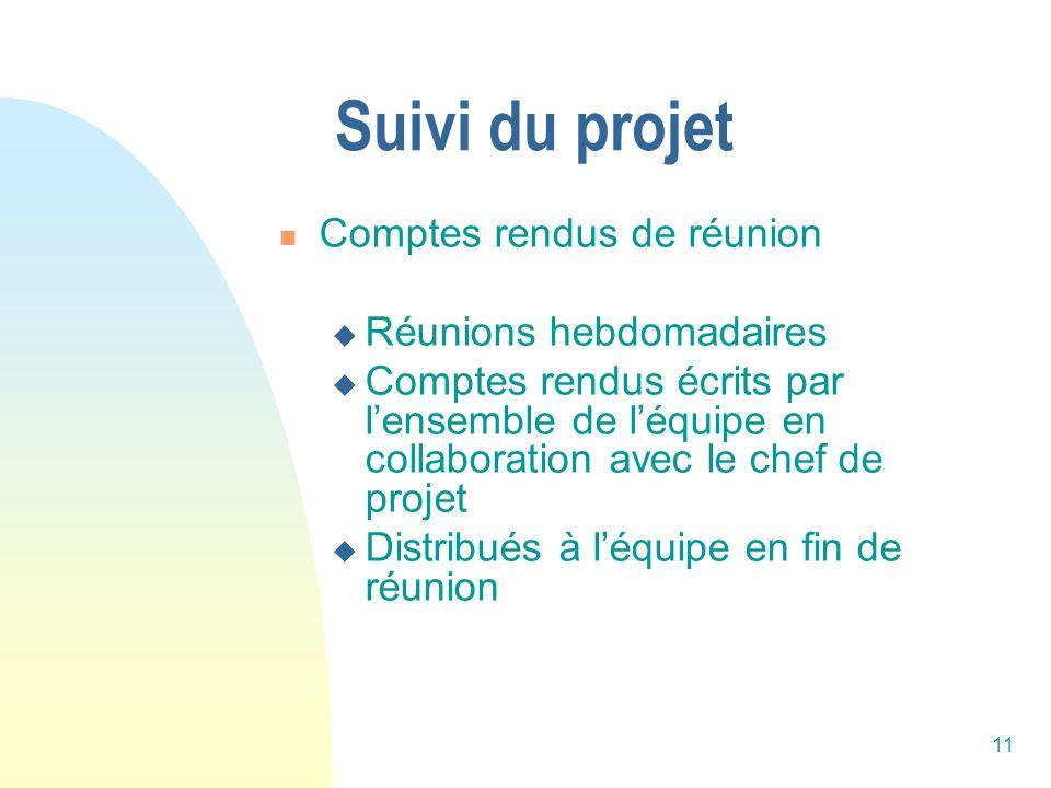 11 Suivi du projet Comptes rendus de réunion Réunions hebdomadaires Comptes rendus écrits par lensemble de léquipe en collaboration avec le chef de pr