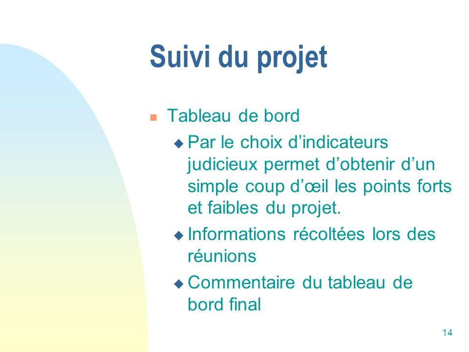 14 Suivi du projet Tableau de bord Par le choix dindicateurs judicieux permet dobtenir dun simple coup dœil les points forts et faibles du projet. Inf