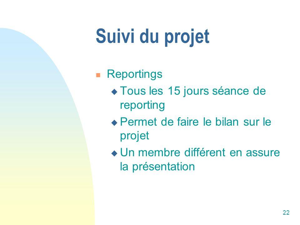 22 Suivi du projet Reportings Tous les 15 jours séance de reporting Permet de faire le bilan sur le projet Un membre différent en assure la présentati