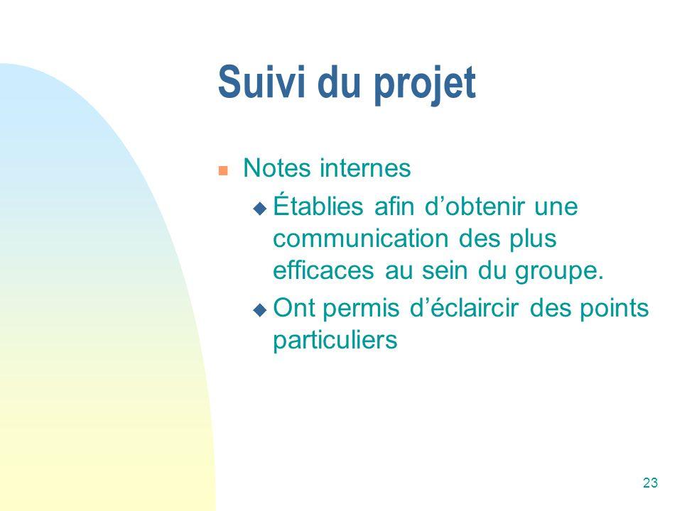 23 Suivi du projet Notes internes Établies afin dobtenir une communication des plus efficaces au sein du groupe. Ont permis déclaircir des points part