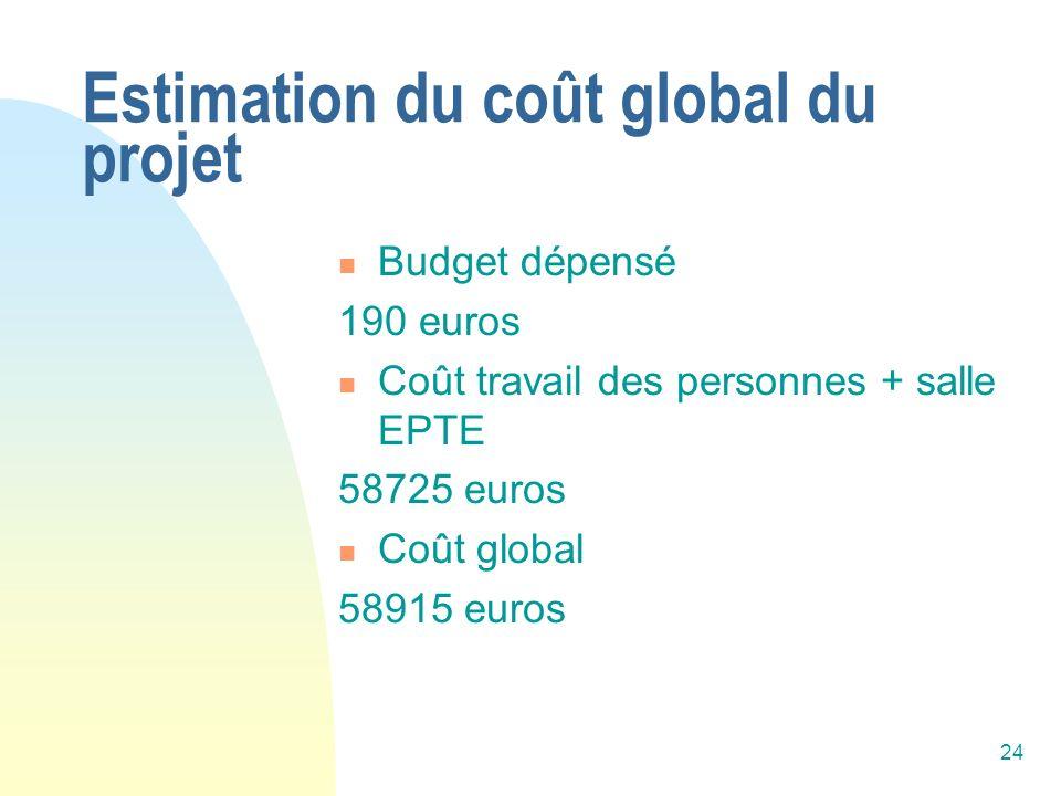 24 Estimation du coût global du projet Budget dépensé 190 euros Coût travail des personnes + salle EPTE 58725 euros Coût global 58915 euros