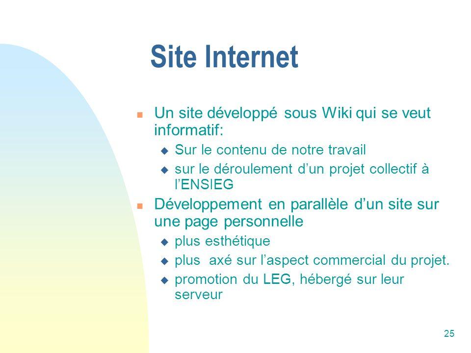 25 Site Internet Un site développé sous Wiki qui se veut informatif: Sur le contenu de notre travail sur le déroulement dun projet collectif à lENSIEG