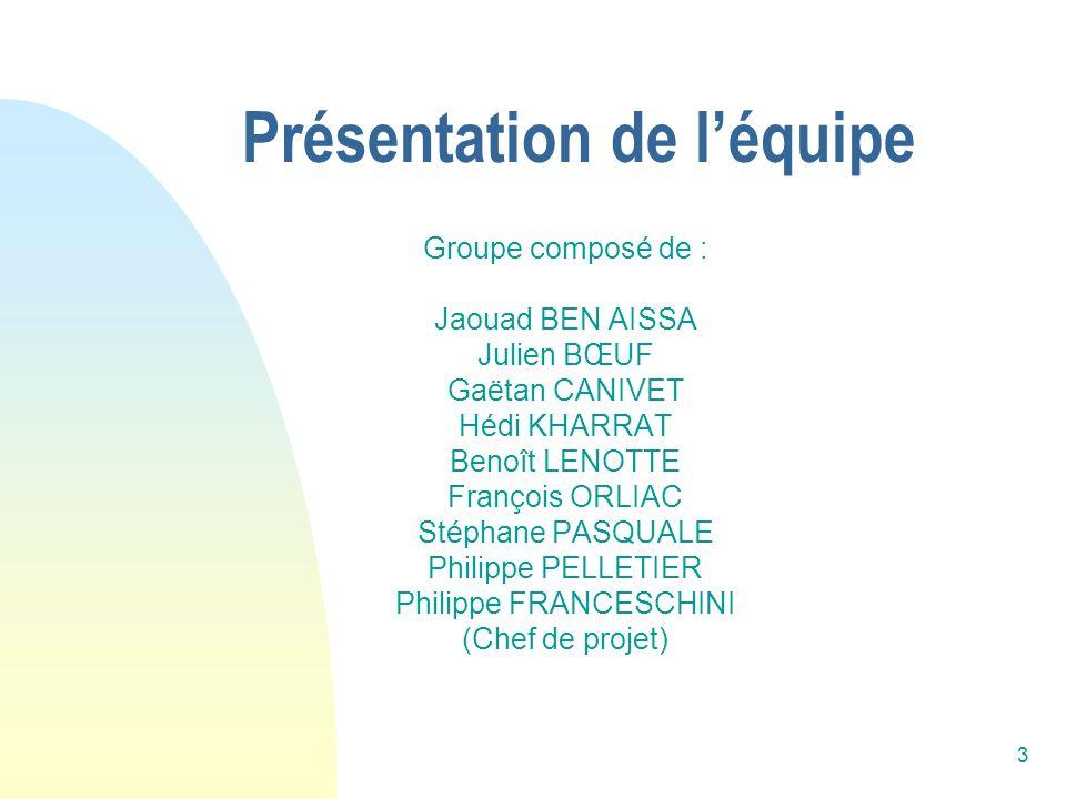 3 Présentation de léquipe Groupe composé de : Jaouad BEN AISSA Julien BŒUF Gaëtan CANIVET Hédi KHARRAT Benoît LENOTTE François ORLIAC Stéphane PASQUAL