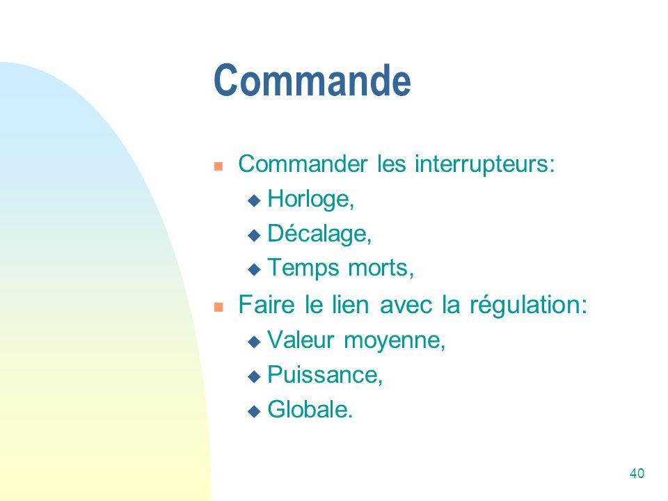40 Commande Commander les interrupteurs: Horloge, Décalage, Temps morts, Faire le lien avec la régulation: Valeur moyenne, Puissance, Globale.
