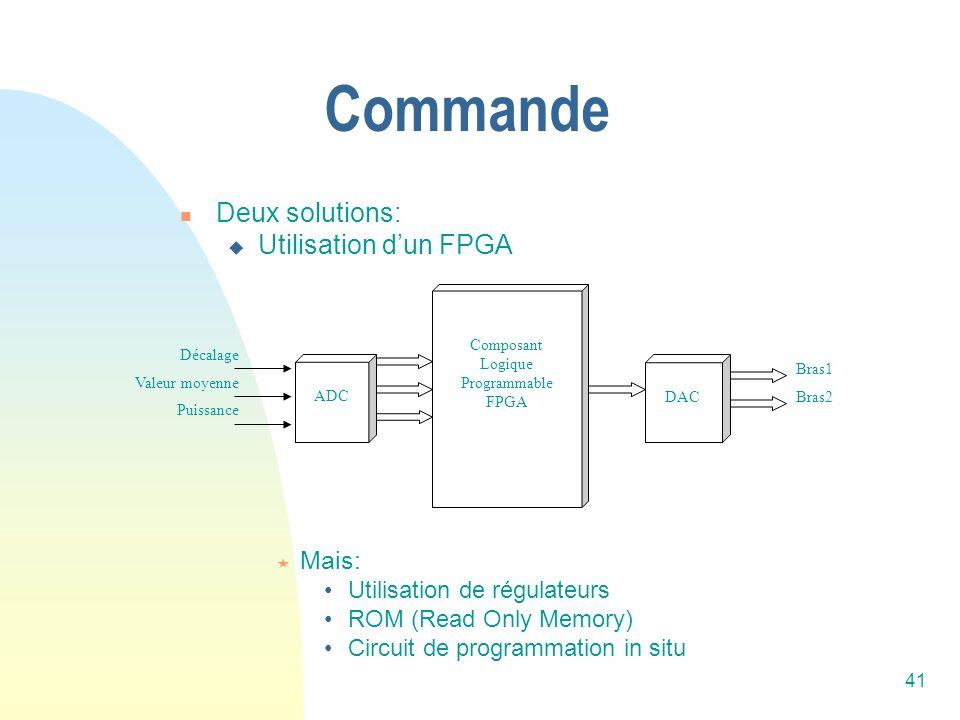 41 Commande Deux solutions: Utilisation dun FPGA Mais: Utilisation de régulateurs ROM (Read Only Memory) Circuit de programmation in situ Valeur moyen
