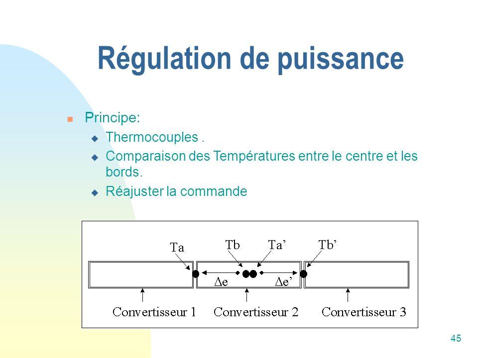 45 Régulation de puissance Principe: Thermocouples. Comparaison des Températures entre le centre et les bords. Réajuster la commande