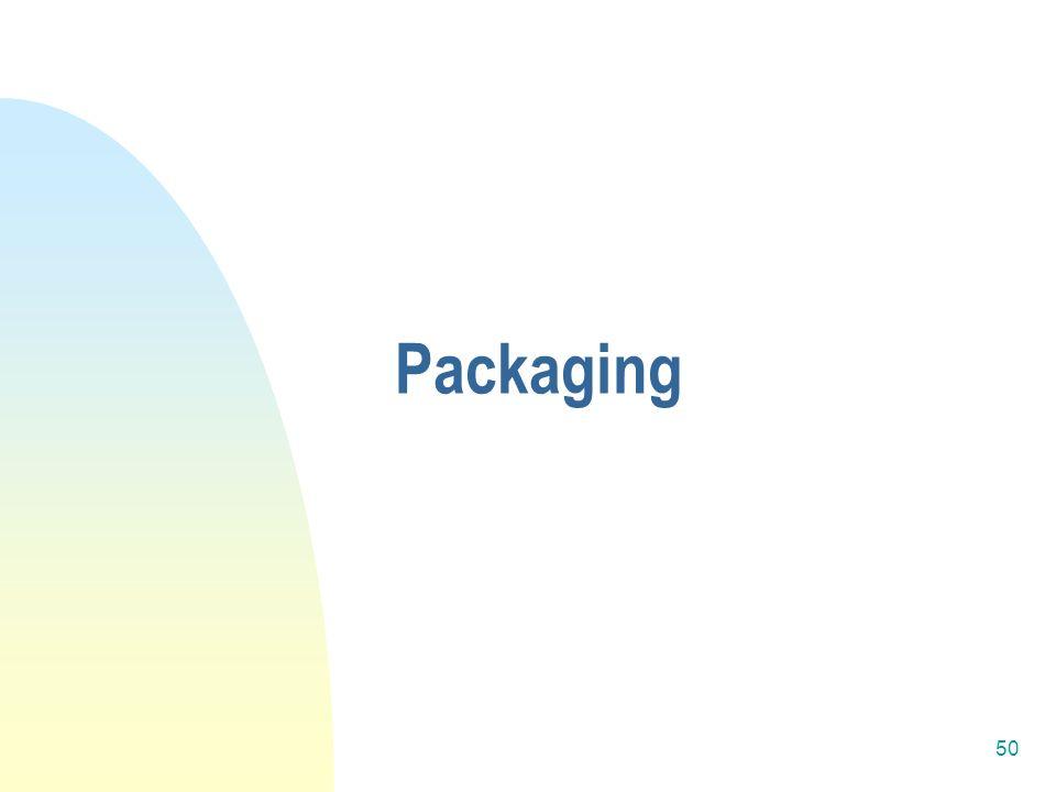 50 Packaging