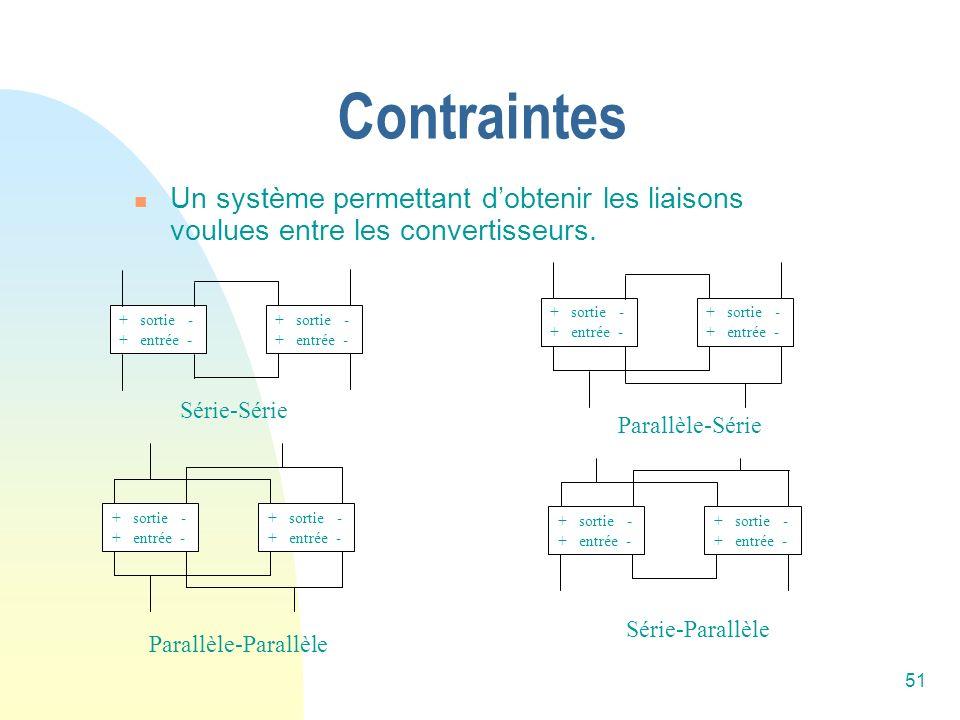 51 Contraintes Un système permettant dobtenir les liaisons voulues entre les convertisseurs. + sortie - + entrée - + sortie - + entrée - Série-Série +