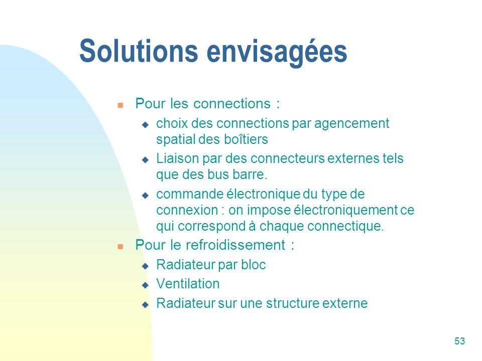 53 Solutions envisagées Pour les connections : choix des connections par agencement spatial des boîtiers Liaison par des connecteurs externes tels que