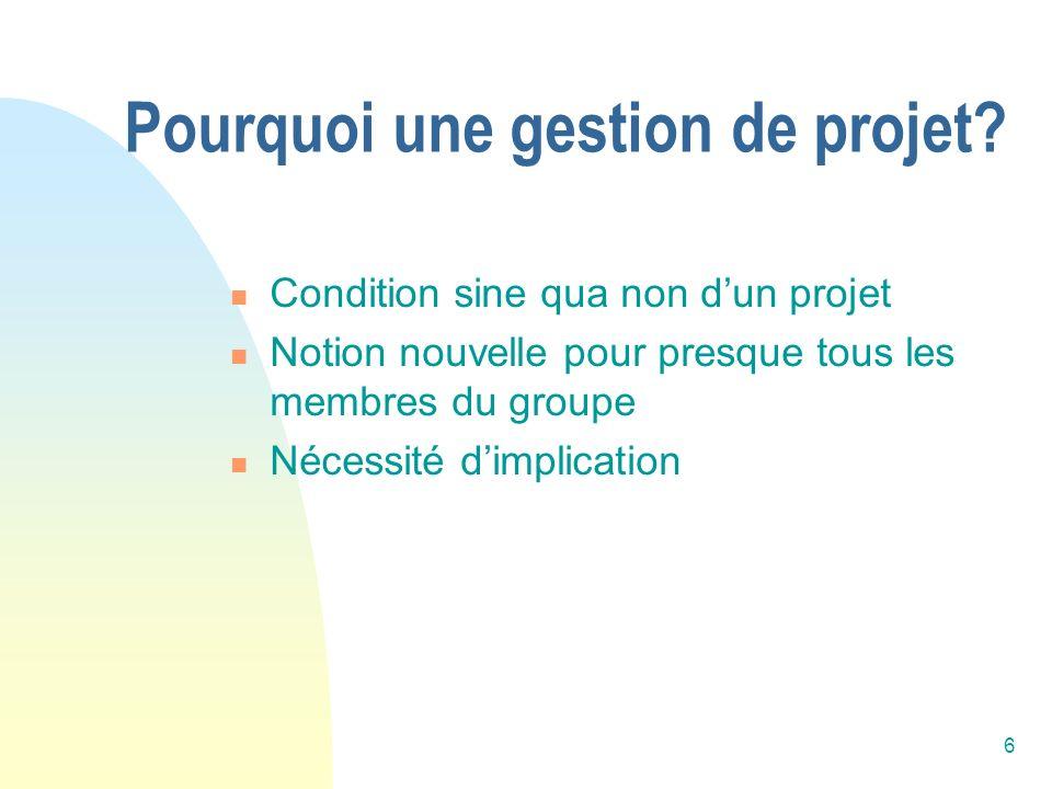 6 Pourquoi une gestion de projet? Condition sine qua non dun projet Notion nouvelle pour presque tous les membres du groupe Nécessité dimplication