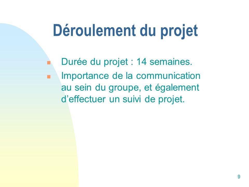 9 Déroulement du projet Durée du projet : 14 semaines. Importance de la communication au sein du groupe, et également deffectuer un suivi de projet.