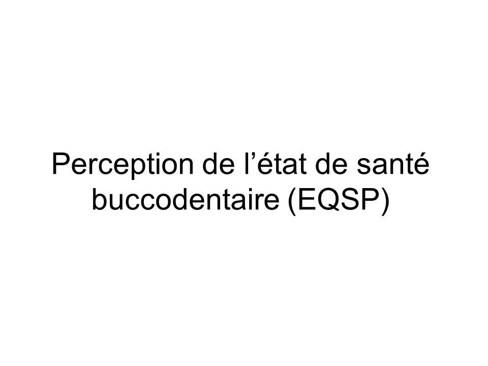 Perception de létat de santé buccodentaire (EQSP)