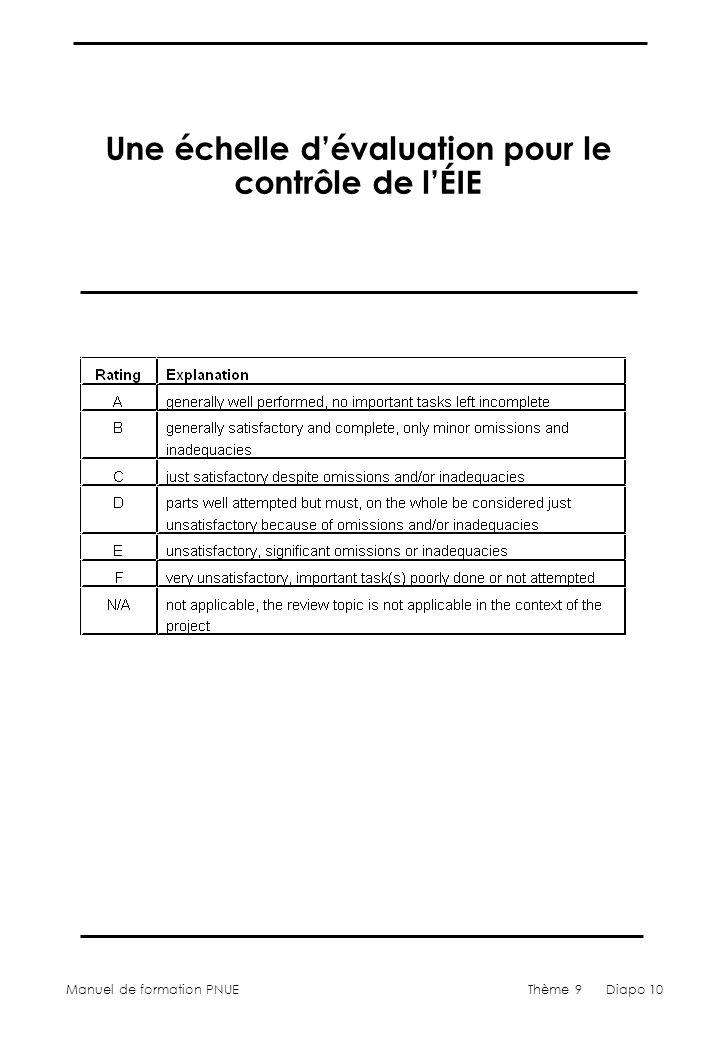 Manuel de formation PNUEThème 9 Diapo 10 Une échelle dévaluation pour le contrôle de lÉIE